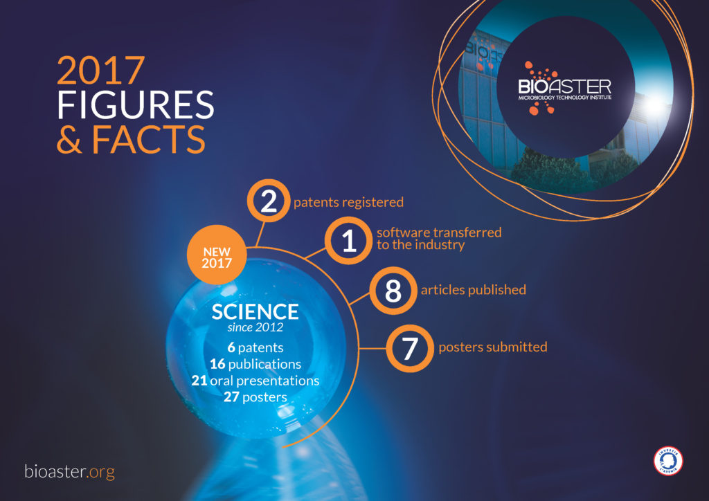 Figures & Facts 2017 P1