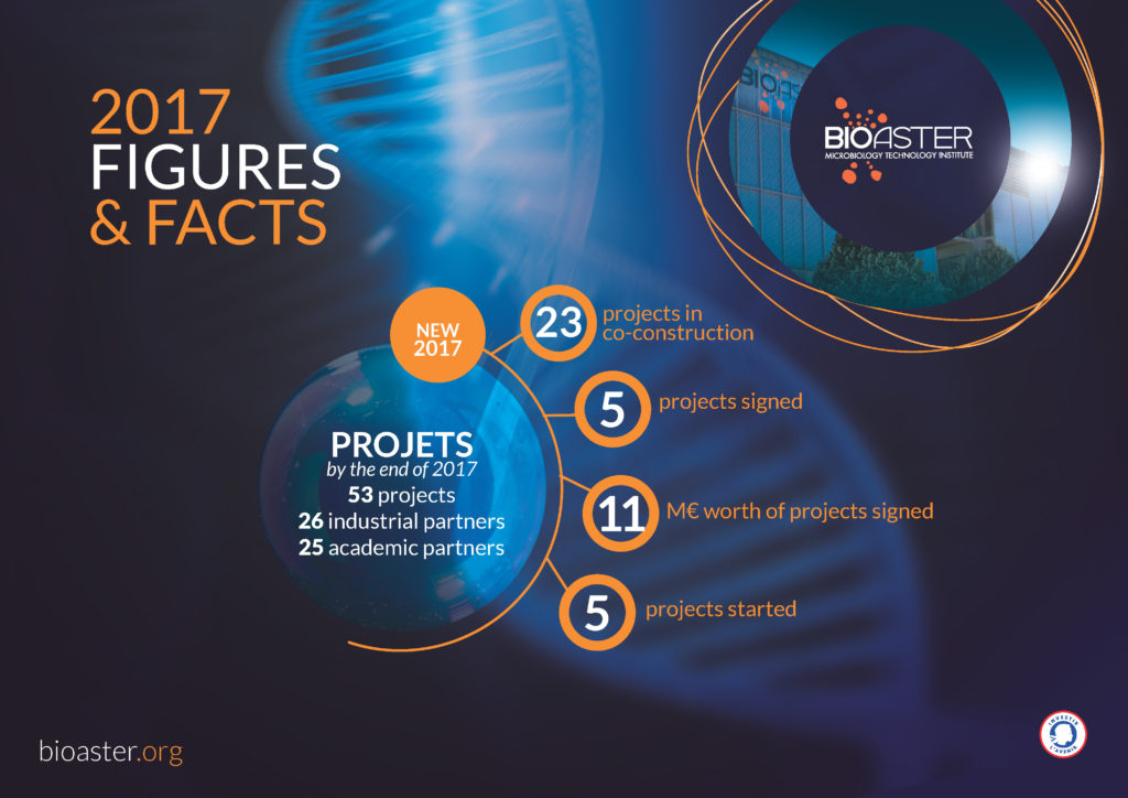 Figures & Facts 2017 P3